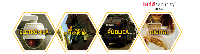 perfil setores - isc brasil 2019